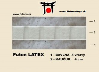 natural latex (kaučuk) - futons.cz